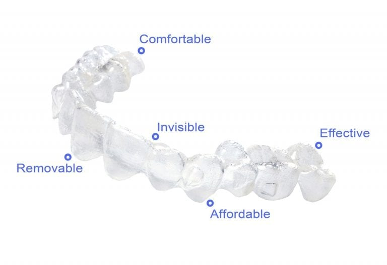 Read more about the article Invisible Braces Liverpool form Fiveways Dental Practice